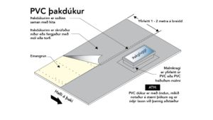 PVC Dúkalögn